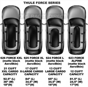 Thule Force Cargo Box Reviews Best Cargo Box